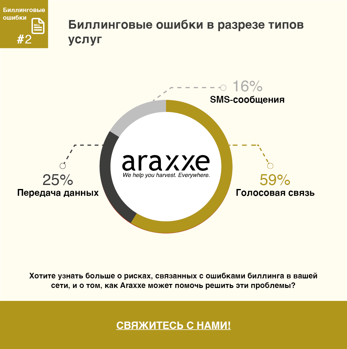 Fact about our industry 37 RU