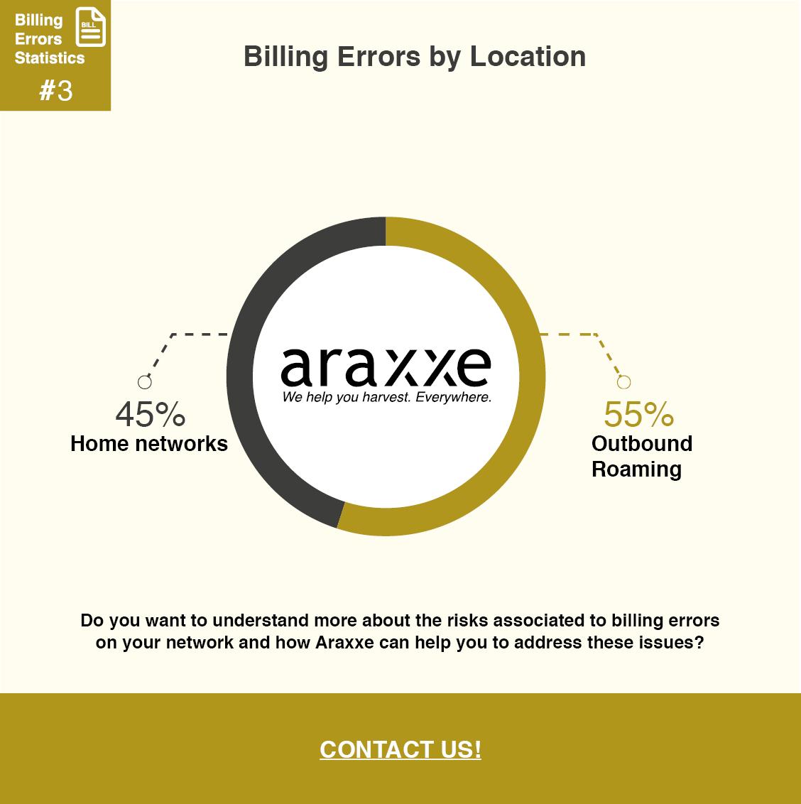 EN_Billing error 3