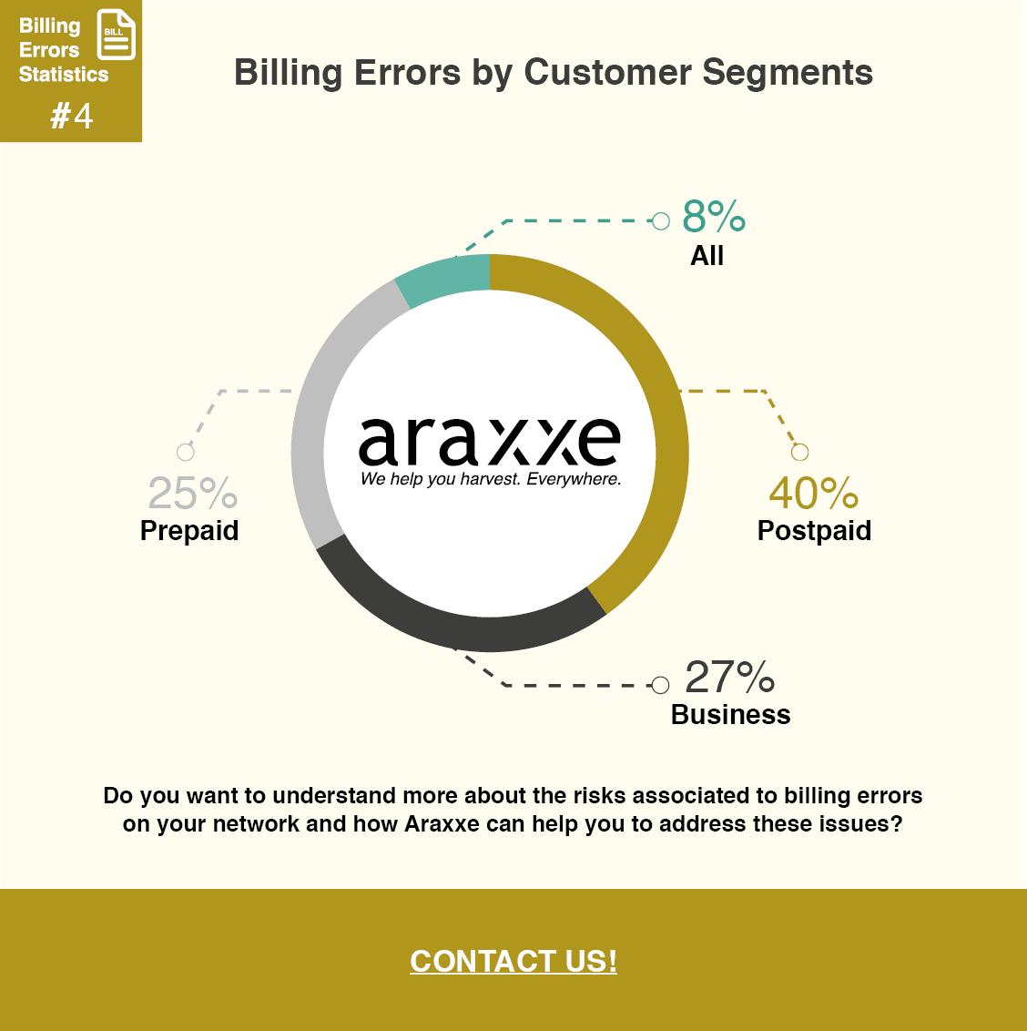 EN_Billing error 4