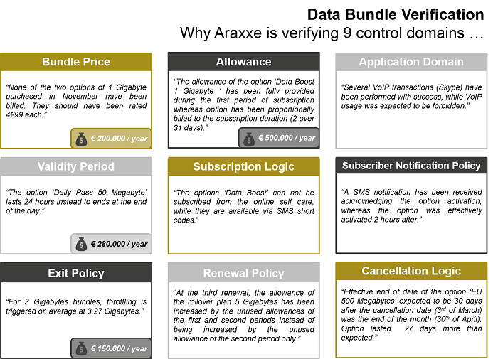 Blog - Data Bundle - EN