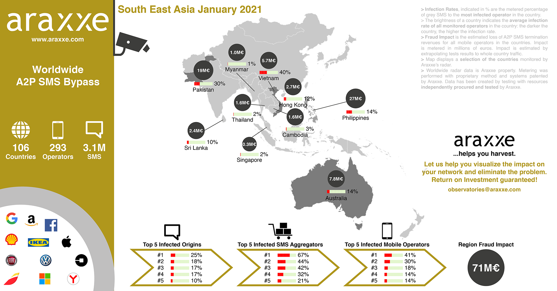 Business Message Observatory_Asia_January2021