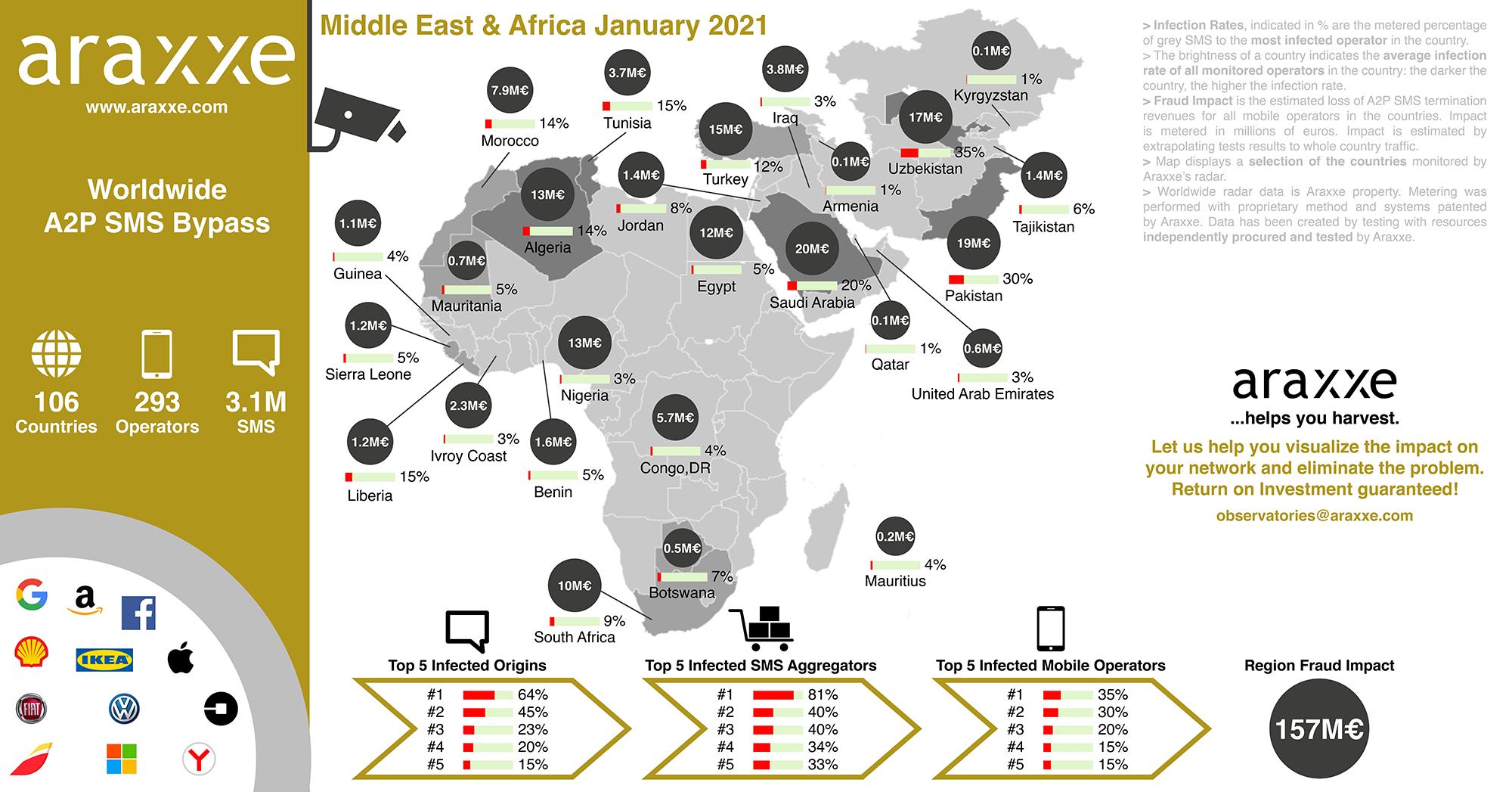 Business Message Observatory_MiddleEastAfrica_January2021